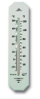THERMOMETER WALL BUDGET
